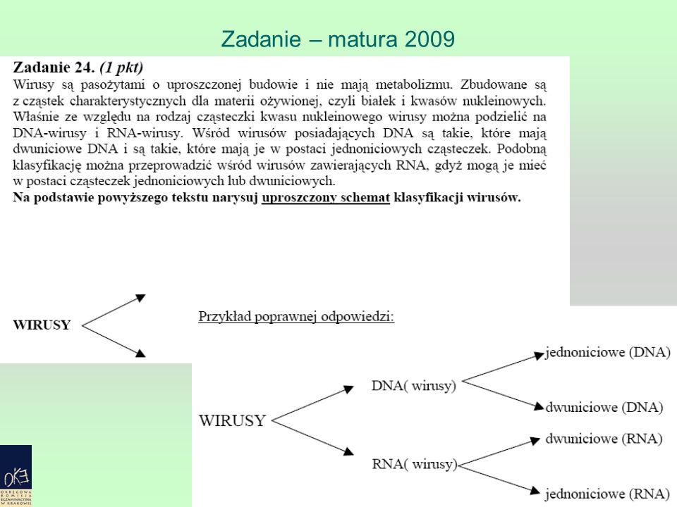 Zadanie – matura 2009