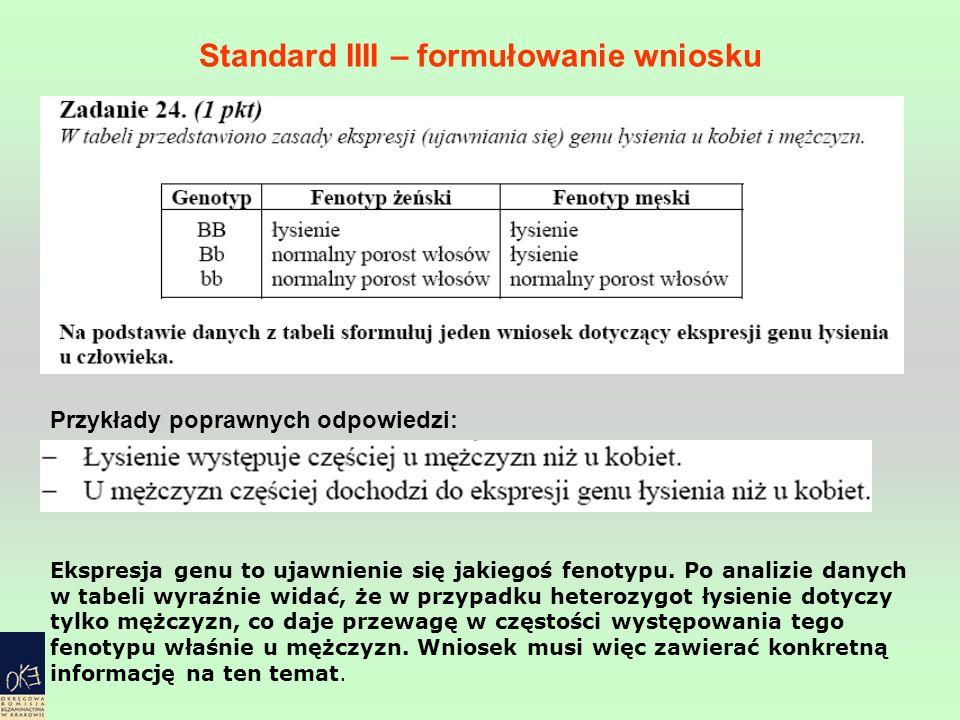 Standard IIII – formułowanie wniosku Przykłady poprawnych odpowiedzi: Ekspresja genu to ujawnienie się jakiegoś fenotypu. Po analizie danych w tabeli