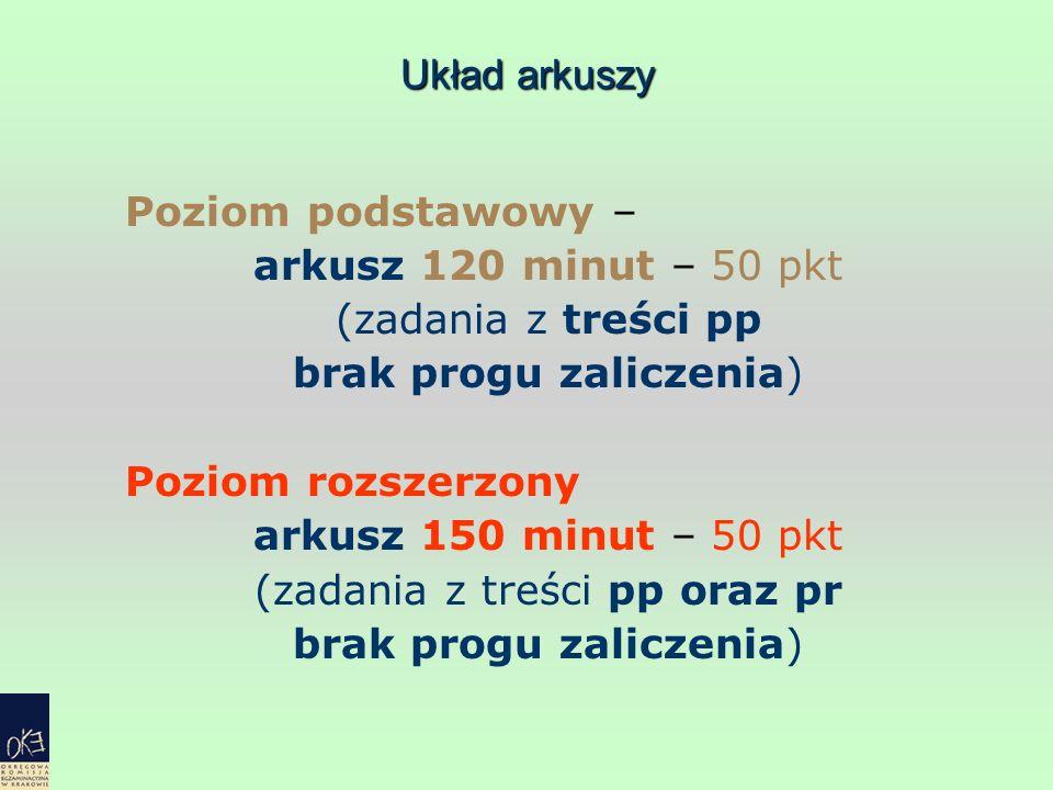 Układ arkuszy Poziom podstawowy – arkusz 120 minut – 50 pkt (zadania z treści pp brak progu zaliczenia) Poziom rozszerzony arkusz 150 minut – 50 pkt (