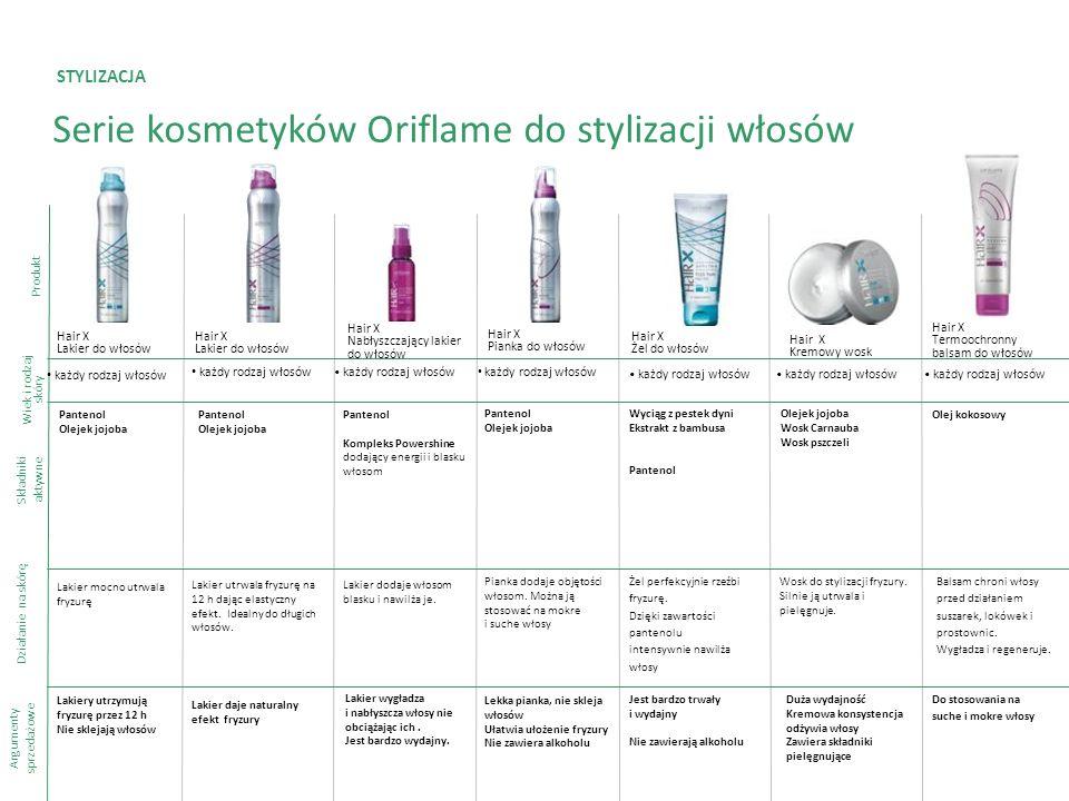 STYLIZACJA Serie kosmetyków Oriflame do stylizacji włosów Produkt Składniki aktywne Argumenty sprzedażowe Hair X Lakier do włosów Hair X Pianka do wło