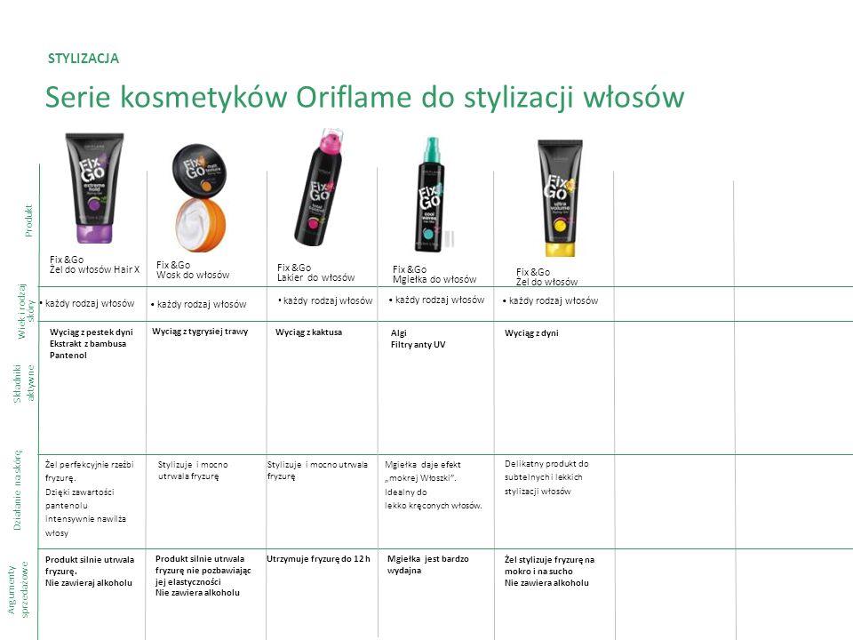 STYLIZACJA Serie kosmetyków Oriflame do stylizacji włosów Produkt Składniki aktywne Argumenty sprzedażowe Fix &Go Wosk do włosów Wyciąg z dyni Wyciąg