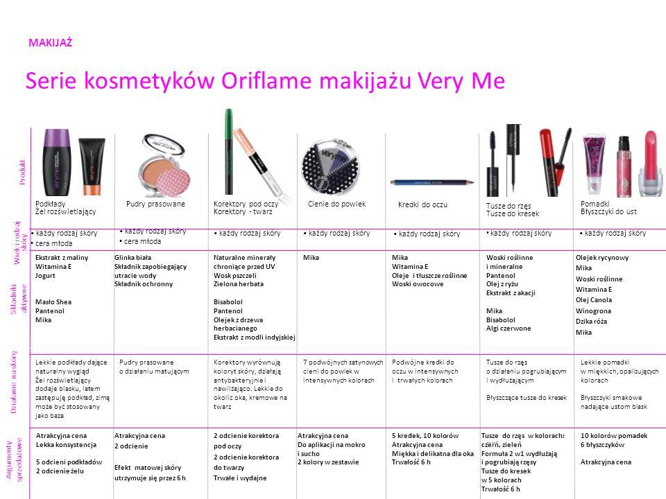 MAKIJAŻ Serie kosmetyków Oriflame makijażu Very Me Produkt Składniki aktywne Argumenty sprzedażowe Podkłady Żel rozświetlający Pudry prasowaneKorektor