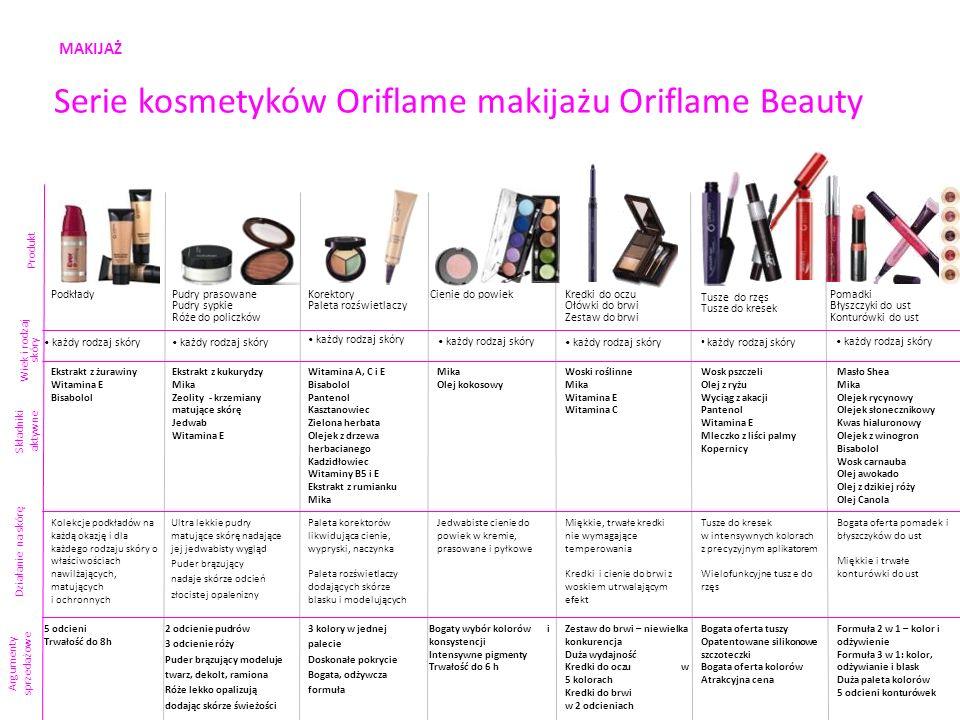 MAKIJAŻ Serie kosmetyków Oriflame makijażu Oriflame Beauty Produkt Składniki aktywne Argumenty sprzedażowe PodkładyPudry prasowane Pudry sypkie Róże d