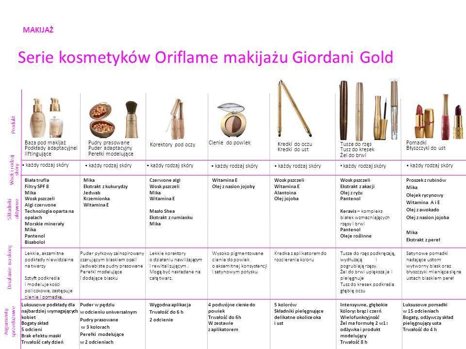 MAKIJAŻ Serie kosmetyków Oriflame makijażu Giordani Gold Produkt Składniki aktywne Argumenty sprzedażowe Baza pod makijaż Podkłady adaptacyjnei liftin