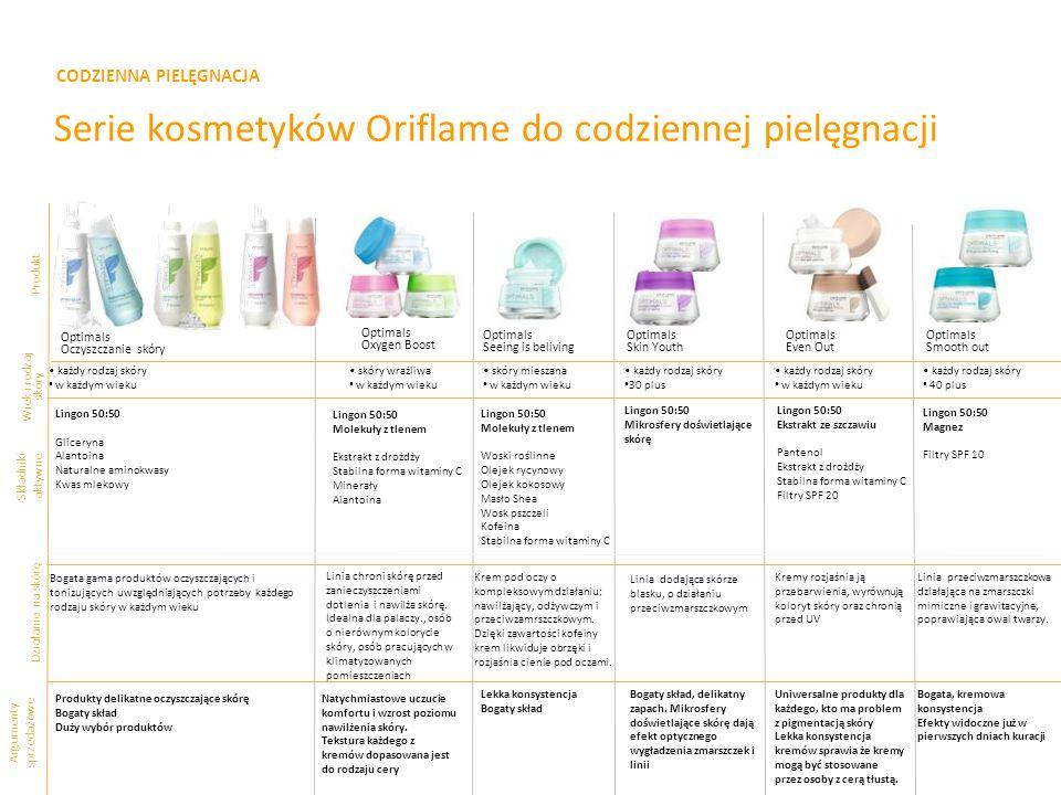 CODZIENNA PIELĘGNACJA Serie kosmetyków Oriflame do codziennej pielęgnacji Produkt Składniki aktywne Argumenty sprzedażowe Optimals Oczyszczanie skóry