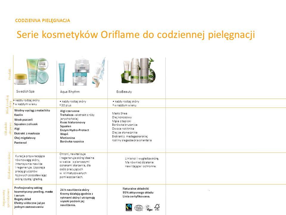 CODZIENNA PIELĘGNACJA Serie kosmetyków Oriflame do codziennej pielęgnacji Produkt Składniki aktywne Argumenty sprzedażowe Swedish Spa EcoBeauty każdy
