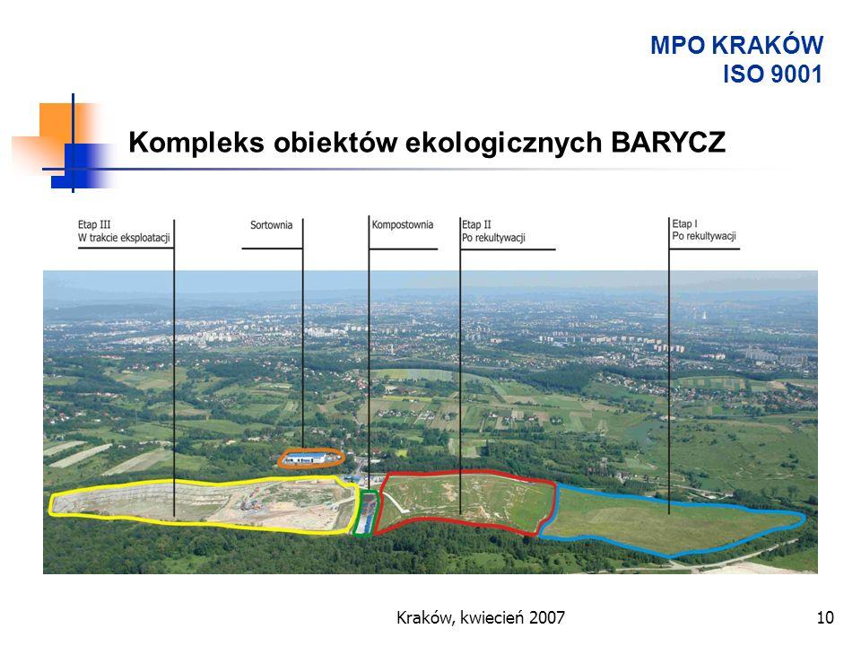 Kraków, kwiecień 200710 Kompleks obiektów ekologicznych BARYCZ MPO KRAKÓW ISO 9001