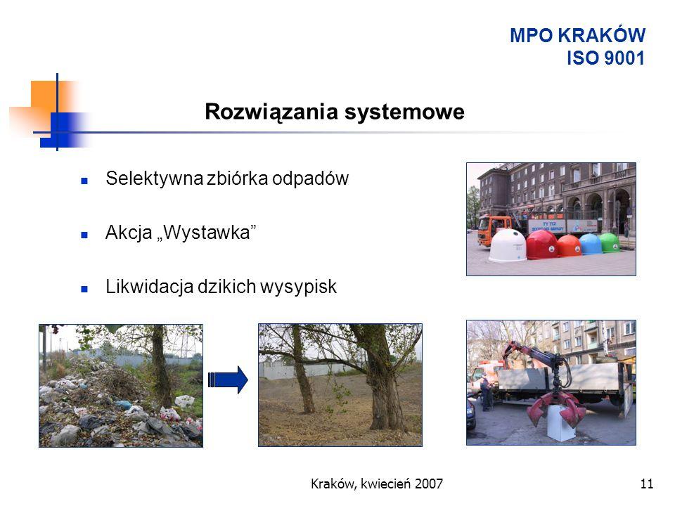 Kraków, kwiecień 200711 Rozwiązania systemowe Selektywna zbiórka odpadów Akcja Wystawka Likwidacja dzikich wysypisk MPO KRAKÓW ISO 9001