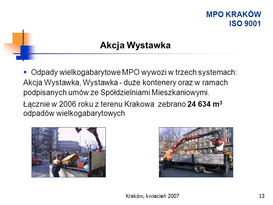 Kraków, kwiecień 200713 Akcja Wystawka Odpady wielkogabarytowe MPO wywozi w trzech systemach: Akcja Wystawka, Wystawka - duże kontenery oraz w ramach