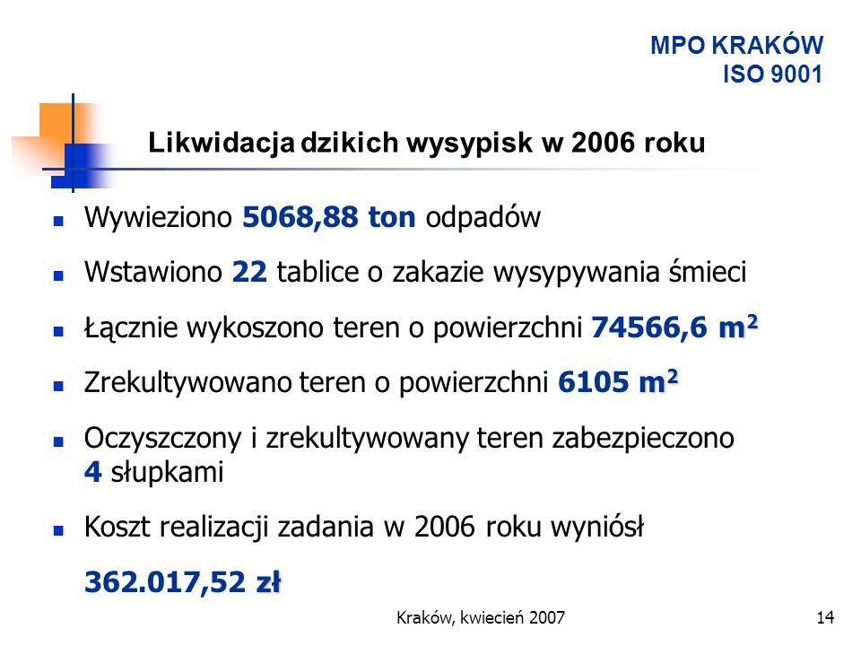 Kraków, kwiecień 200714 Likwidacja dzikich wysypisk w 2006 roku MPO KRAKÓW ISO 9001 Wywieziono 5068,88 ton odpadów Wstawiono 22 tablice o zakazie wysy