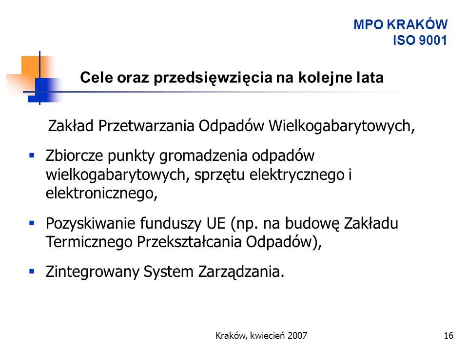 Kraków, kwiecień 200716 Zakład Przetwarzania Odpadów Wielkogabarytowych, Zbiorcze punkty gromadzenia odpadów wielkogabarytowych, sprzętu elektrycznego