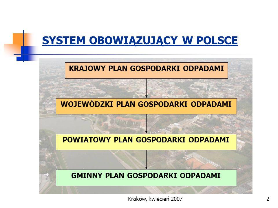 Kraków, kwiecień 20072 SYSTEM OBOWIĄZUJĄCY W POLSCE KRAJOWY PLAN GOSPODARKI ODPADAMI WOJEWÓDZKI PLAN GOSPODARKI ODPADAMI GMINNY PLAN GOSPODARKI ODPADA