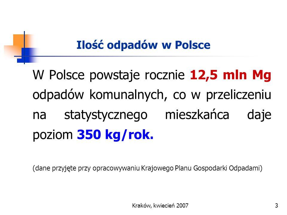 Kraków, kwiecień 20073 Ilość odpadów w Polsce W Polsce powstaje rocznie 12,5 mln Mg odpadów komunalnych, co w przeliczeniu na statystycznego mieszkańc