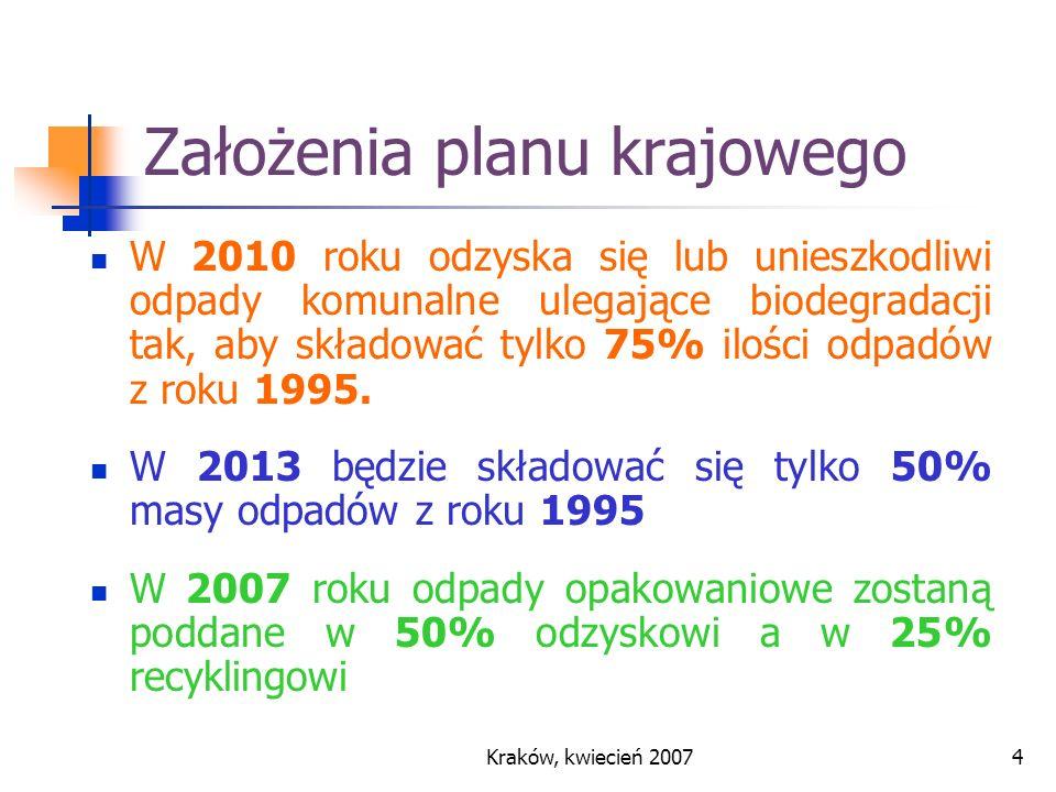 Kraków, kwiecień 20074 Założenia planu krajowego W 2010 roku odzyska się lub unieszkodliwi odpady komunalne ulegające biodegradacji tak, aby składować