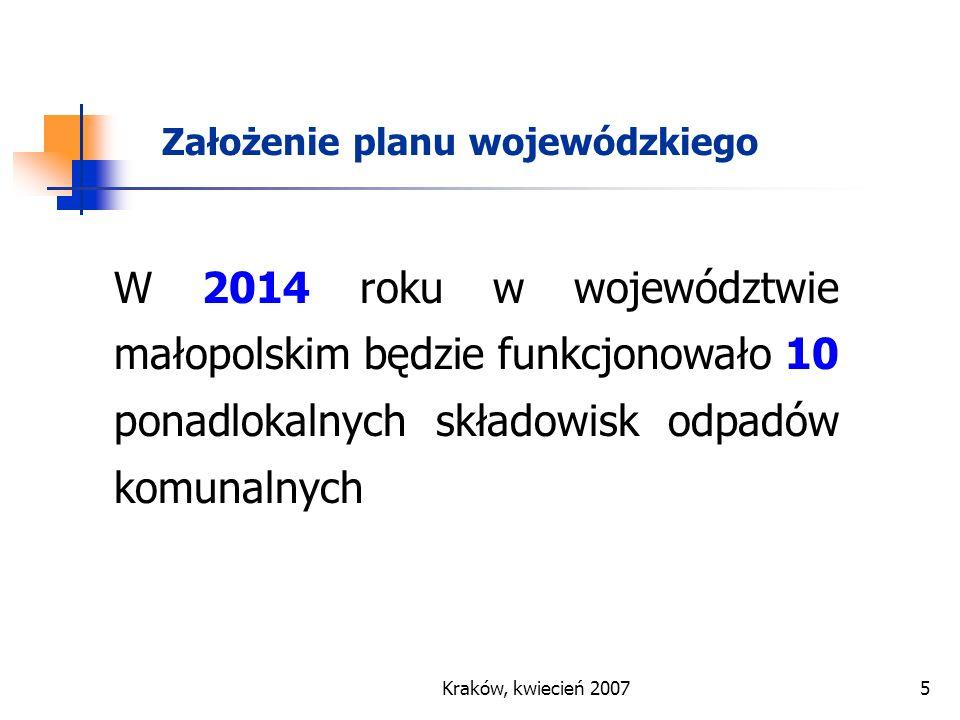 Kraków, kwiecień 20075 Założenie planu wojewódzkiego W 2014 roku w województwie małopolskim będzie funkcjonowało 10 ponadlokalnych składowisk odpadów