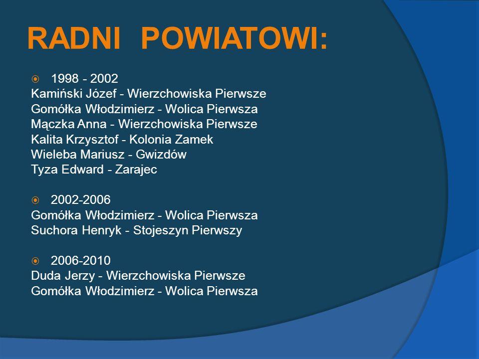 RADNI POWIATOWI: 1998 - 2002 Kamiński Józef - Wierzchowiska Pierwsze Gomółka Włodzimierz - Wolica Pierwsza Mączka Anna - Wierzchowiska Pierwsze Kalita