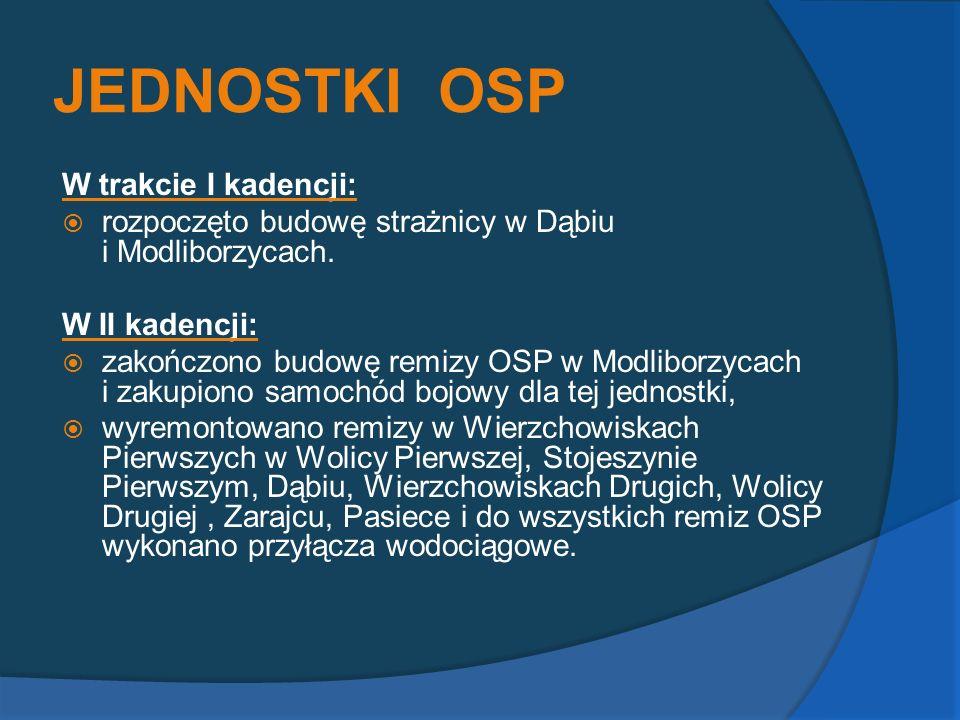 JEDNOSTKI OSP W trakcie I kadencji: rozpoczęto budowę strażnicy w Dąbiu i Modliborzycach. W II kadencji: zakończono budowę remizy OSP w Modliborzycach