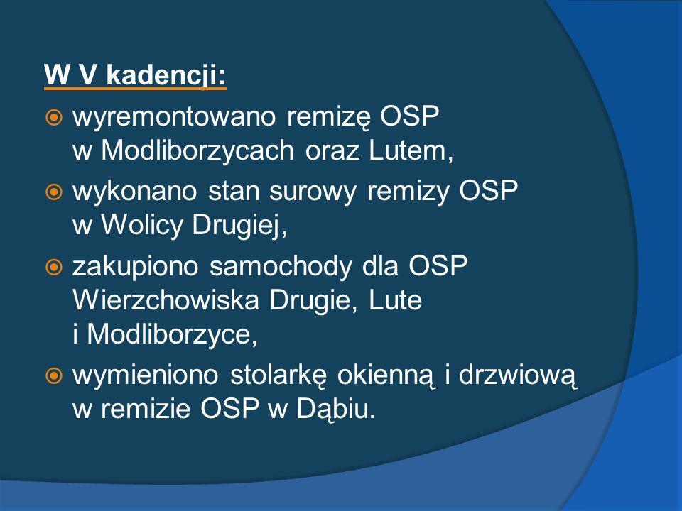 W V kadencji: wyremontowano remizę OSP w Modliborzycach oraz Lutem, wykonano stan surowy remizy OSP w Wolicy Drugiej, zakupiono samochody dla OSP Wier