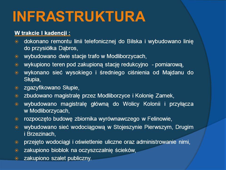 INFRASTRUKTURA W trakcie I kadencji : dokonano remontu linii telefonicznej do Bilska i wybudowano linię do przysiółka Dąbros, wybudowano dwie stacje t