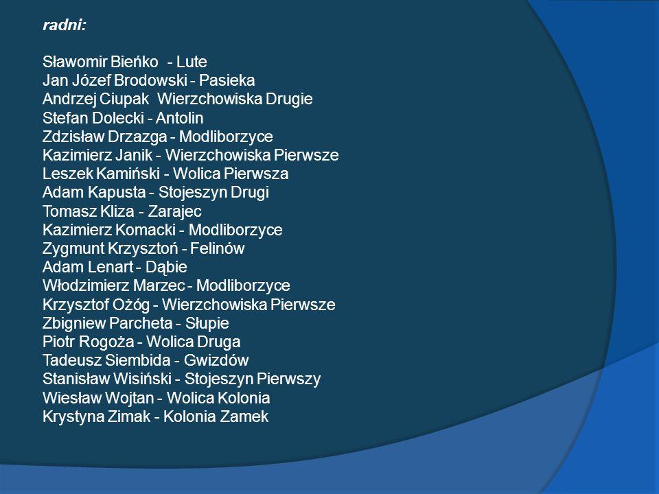 radni: Sławomir Bieńko - Lute Jan Józef Brodowski - Pasieka Andrzej Ciupak Wierzchowiska Drugie Stefan Dolecki - Antolin Zdzisław Drzazga - Modliborzy