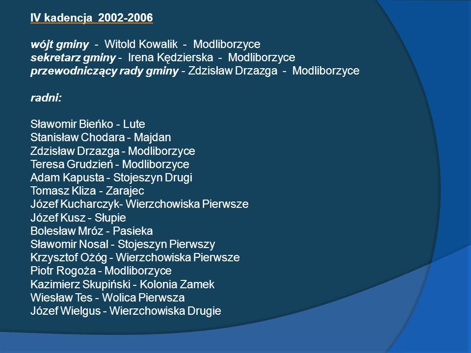 IV kadencja 2002-2006 wójt gminy - Witold Kowalik - Modliborzyce sekretarz gminy - Irena Kędzierska - Modliborzyce przewodniczący rady gminy - Zdzisła