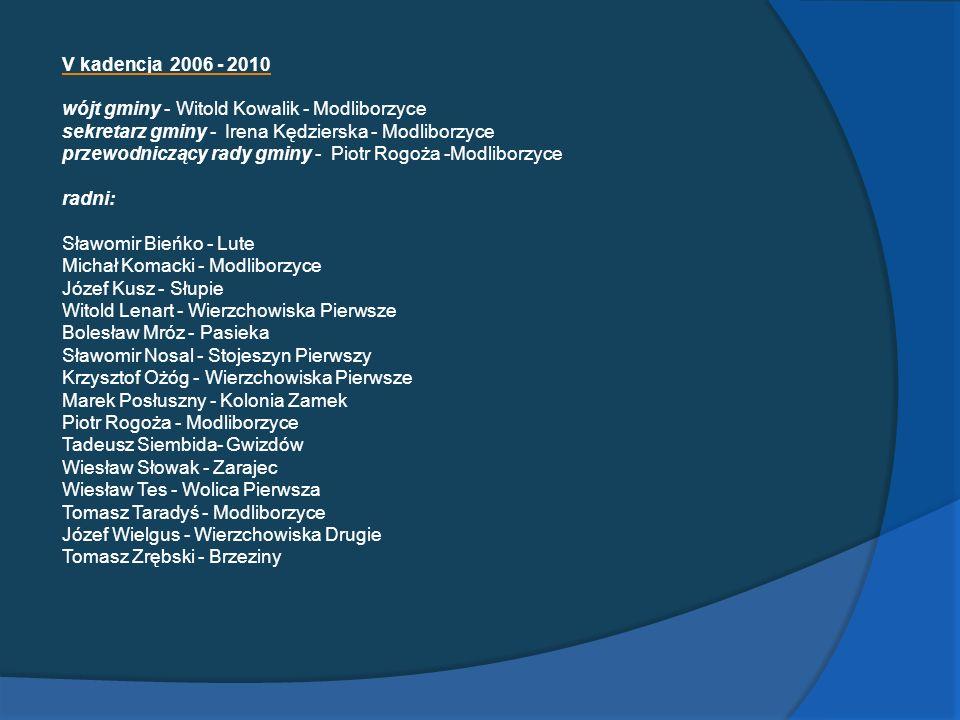 V kadencja 2006 - 2010 wójt gminy - Witold Kowalik - Modliborzyce sekretarz gminy - Irena Kędzierska - Modliborzyce przewodniczący rady gminy - Piotr