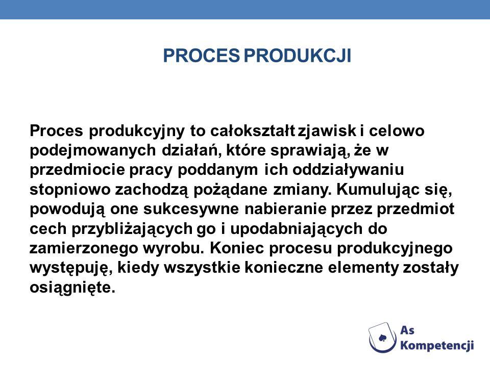 PROCES PRODUKCJI Proces produkcyjny to całokształt zjawisk i celowo podejmowanych działań, które sprawiają, że w przedmiocie pracy poddanym ich oddzia