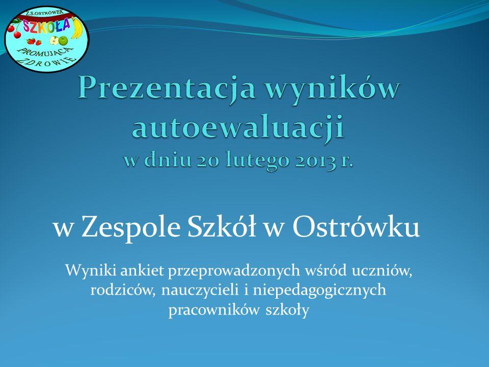 w Zespole Szkół w Ostrówku Wyniki ankiet przeprowadzonych wśród uczniów, rodziców, nauczycieli i niepedagogicznych pracowników szkoły