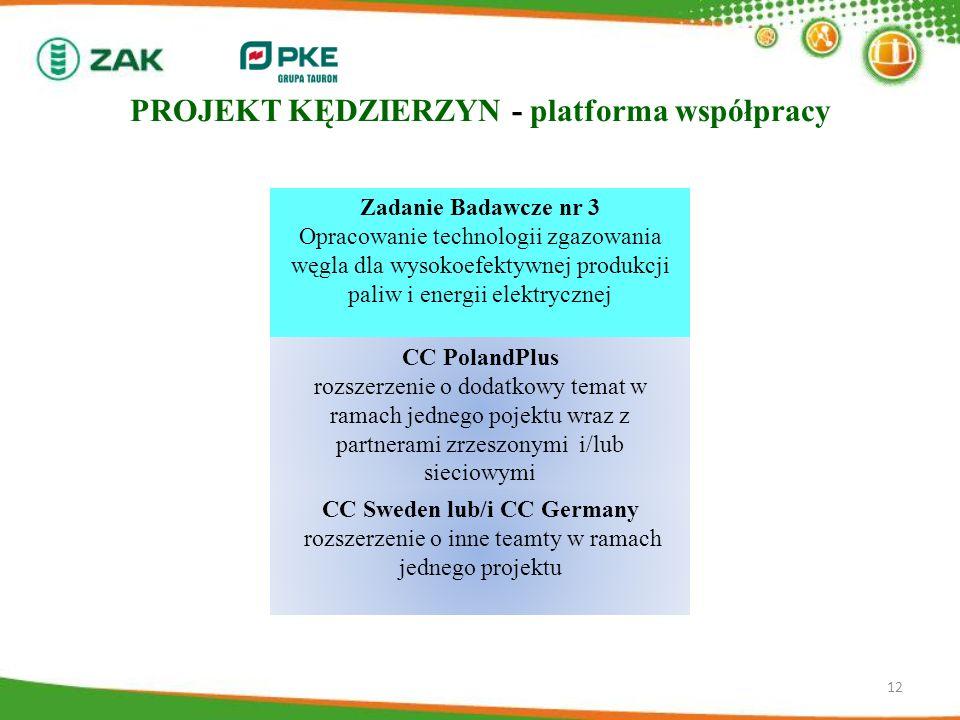 12 Zadanie Badawcze nr 3 Opracowanie technologii zgazowania węgla dla wysokoefektywnej produkcji paliw i energii elektrycznej CC PolandPlus rozszerzen