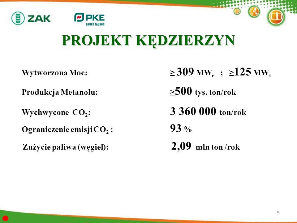 Wytworzona Moc: 309 MW e ; 125 MW t Produkcja Metanolu: 500 tys. ton/rok Wychwycone CO 2 : 3 360 000 ton/rok Ograniczenie emisji CO 2 : 93 % PROJEKT K