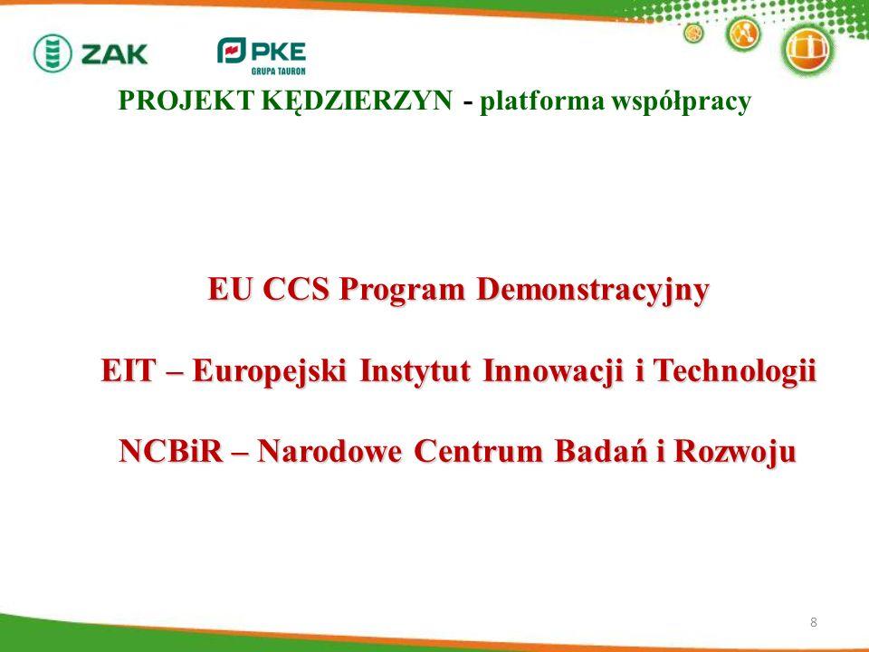 8 EU CCS Program Demonstracyjny EIT – Europejski Instytut Innowacji i Technologii NCBiR – Narodowe Centrum Badań i Rozwoju PROJEKT KĘDZIERZYN - platfo