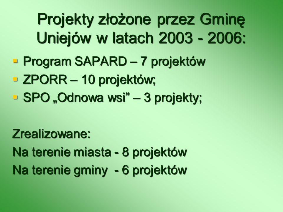 Projekty złożone przez Gminę Uniejów w latach 2003 - 2006: Program SAPARD – 7 projektów Program SAPARD – 7 projektów ZPORR – 10 projektów; ZPORR – 10