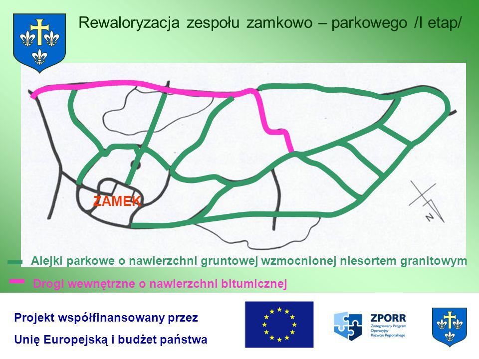 ZAMEK Alejki parkowe o nawierzchni gruntowej wzmocnionej niesortem granitowym Drogi wewnętrzne o nawierzchni bitumicznej Rewaloryzacja zespołu zamkowo
