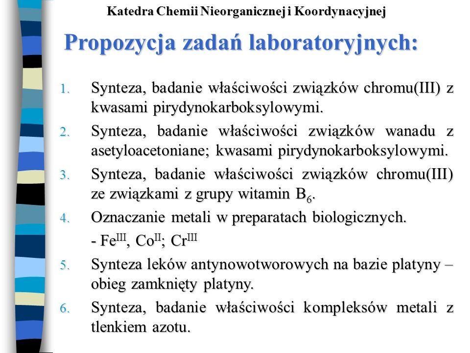 Propozycja zadań laboratoryjnych: 1. Synteza, badanie właściwości związków chromu(III) z kwasami pirydynokarboksylowymi. 2. Synteza, badanie właściwoś