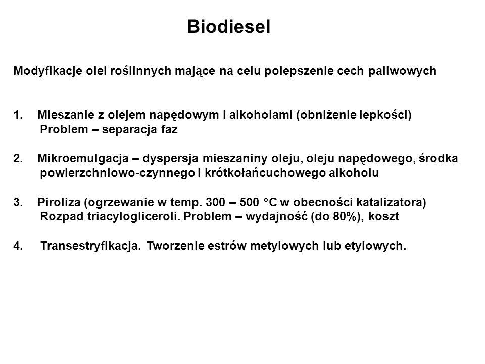 Biodiesel Modyfikacje olei roślinnych mające na celu polepszenie cech paliwowych 1.Mieszanie z olejem napędowym i alkoholami (obniżenie lepkości) Prob