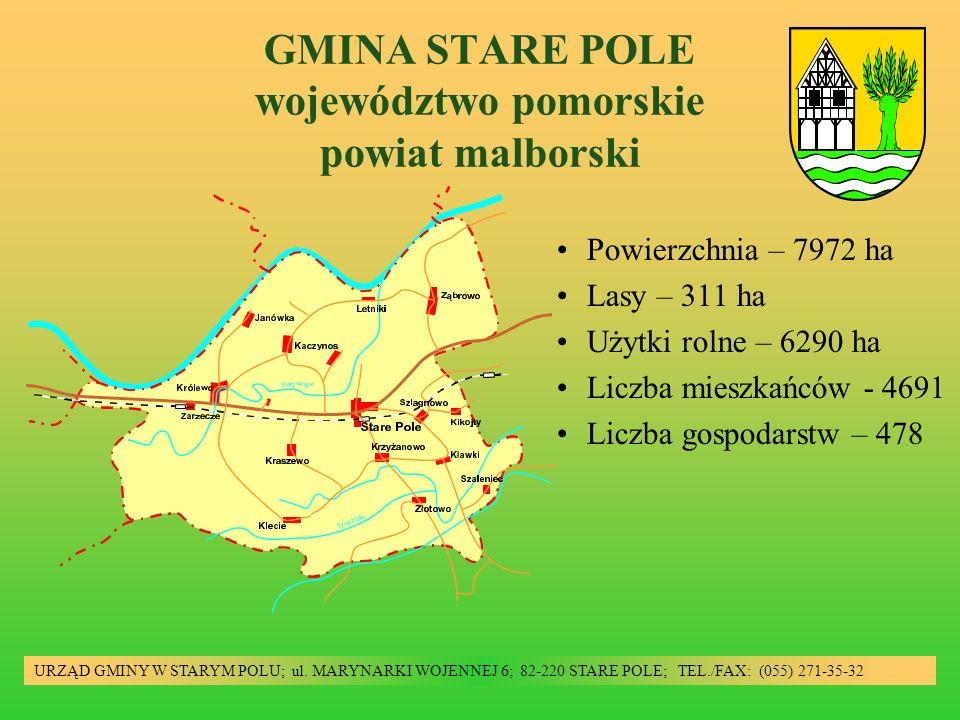 GMINA STARE POLE województwo pomorskie powiat malborski Powierzchnia – 7972 ha Lasy – 311 ha Użytki rolne – 6290 ha Liczba mieszkańców - 4691 Liczba gospodarstw – 478 URZĄD GMINY W STARYM POLU; ul.