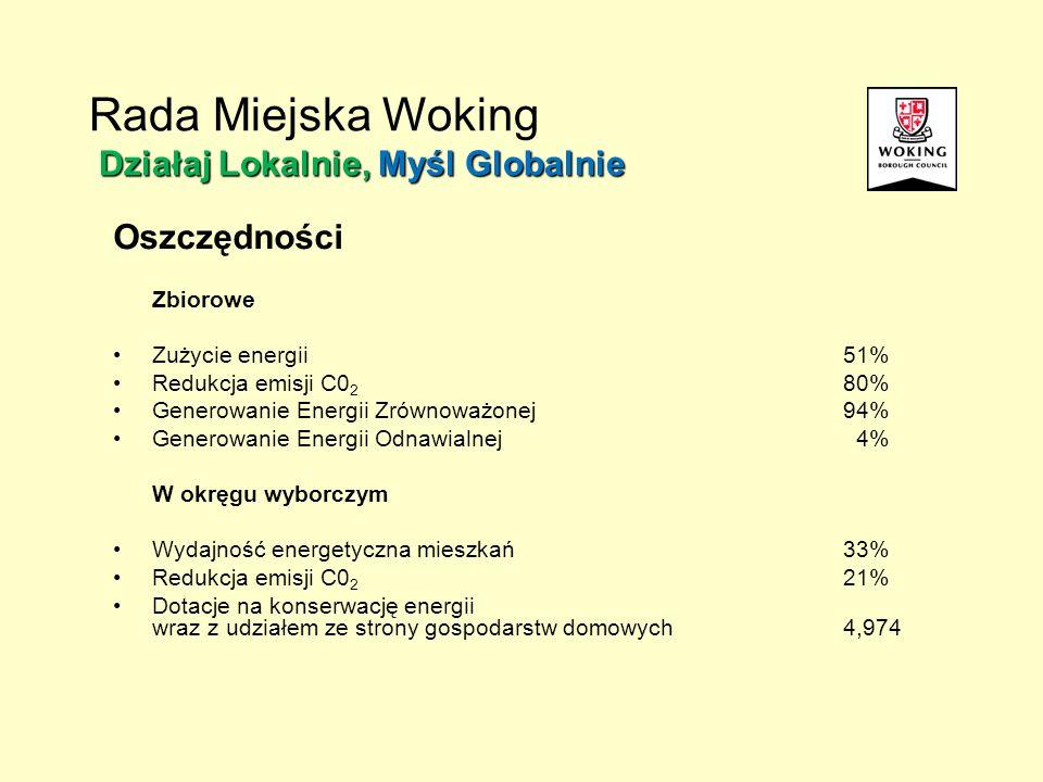 Partnerstwo Working Działaj Lokalnie, Myśl Globalnie Rada Miejska Woking Działaj Lokalnie, Myśl Globalnie