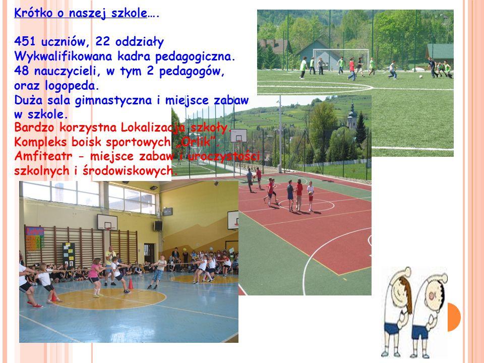 Udział szkoły w projektach : - Równe szanse do nauki i na przyszłość - 2008 rok pomoce dydaktyczne do prowadzenia zajęć logopedycznych i gimnastyki korekcyjno- kompensacyjnej za kwotę 2,5 tysięcy złotych.