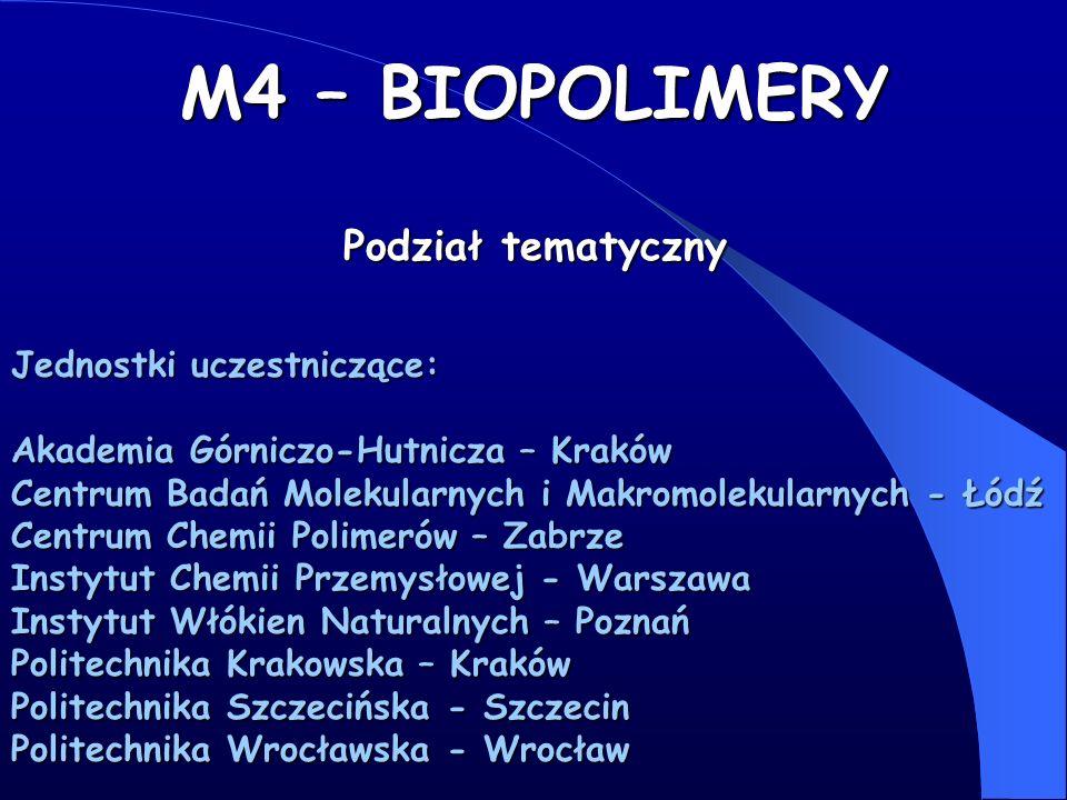 M4 – BIOPOLIMERY Podział tematyczny Jednostki uczestniczące: Akademia Górniczo-Hutnicza – Kraków Centrum Badań Molekularnych i Makromolekularnych - Łó