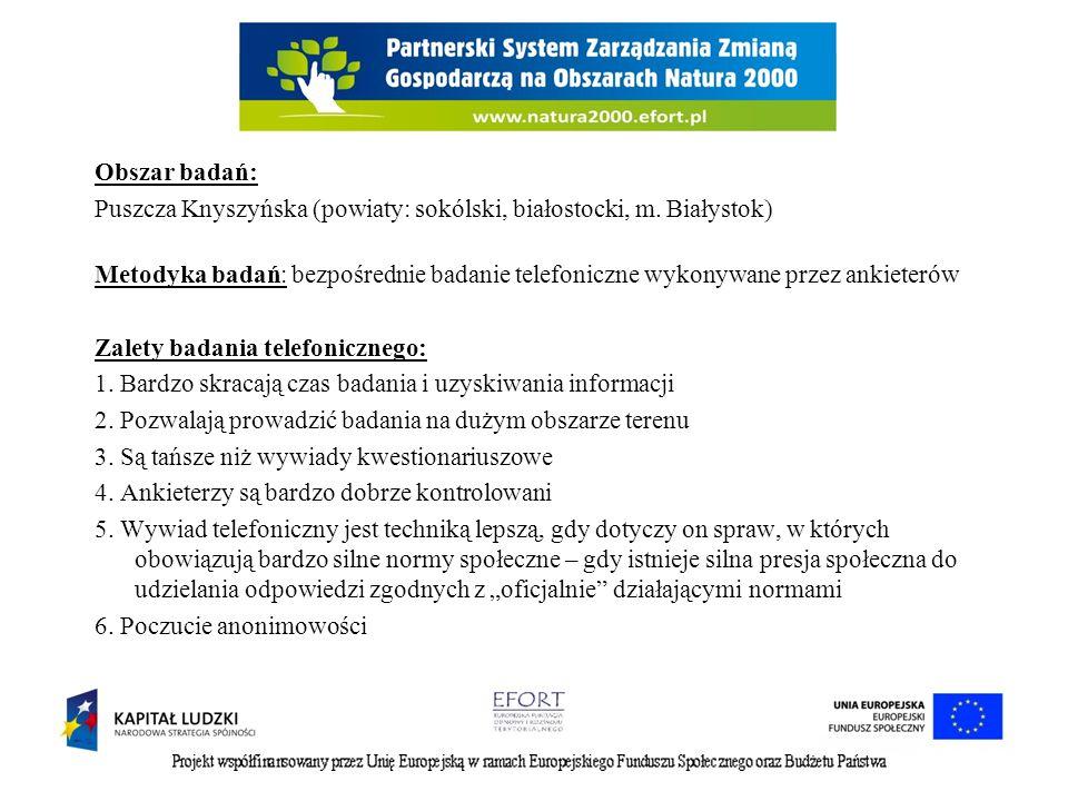 Obszar badań: Puszcza Knyszyńska (powiaty: sokólski, białostocki, m. Białystok) Metodyka badań: bezpośrednie badanie telefoniczne wykonywane przez ank