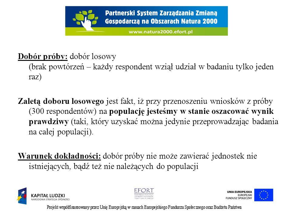 Dziękuję za uwagę, Anna Moczulewska Vision PR amoczulewska@visionpr.eu