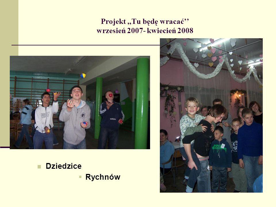 Projekt,,Tu będę wracać wrzesień 2007- kwiecień 2008 Dziedzice Rychnów