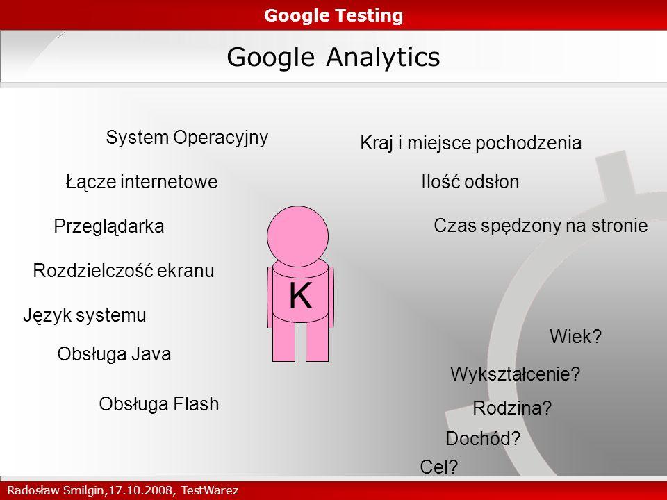 Google Analytics Google Testing Radosław Smilgin,17.10.2008, TestWarez K Ilość odsłon Czas spędzony na stronie Wiek.