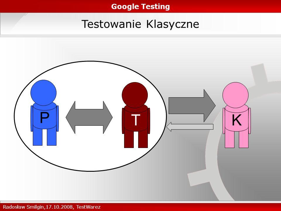 Zadanie 2: Działania korygujące Google Testing Radosław Smilgin,17.10.2008, TestWarez Poprawiono wersje językowe Przetestowano i poprawiono błędy wyświetlania się strony w Opera i Chrome Zmieniono kluczowe menu nawigacji Zmieniono wstępniak z głównymi linkami, dwie wersje: obrazkowa i tekstowa