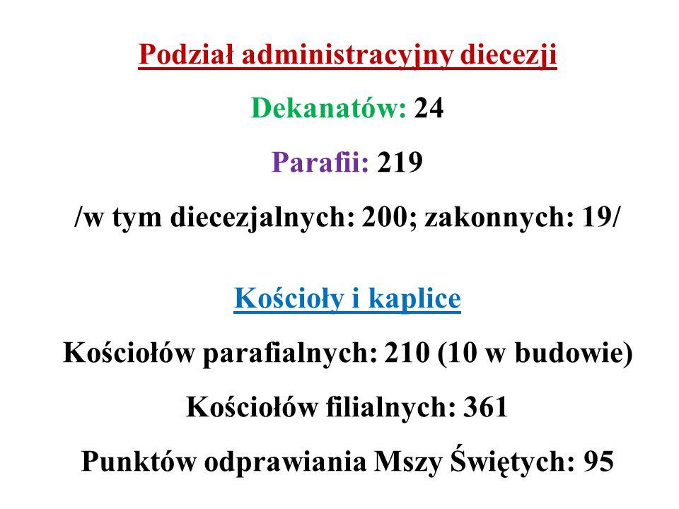 Podział administracyjny diecezji Dekanatów: 24 Parafii: 219 /w tym diecezjalnych: 200; zakonnych: 19/ Kościoły i kaplice Kościołów parafialnych: 210 (