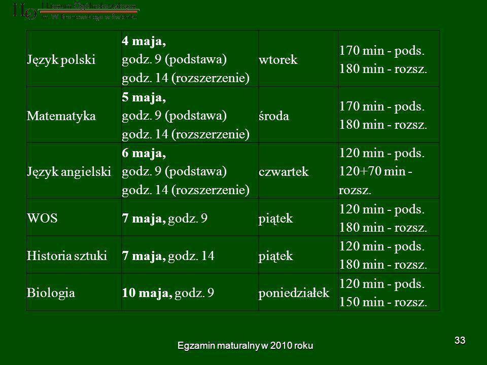 Egzamin maturalny w 2010 roku 33 Język polski 4 maja, godz.