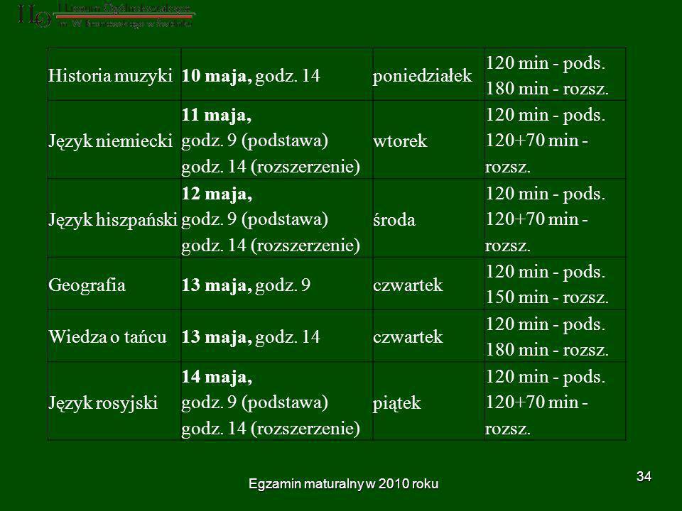 Egzamin maturalny w 2010 roku 34 Historia muzyki10 maja, godz.