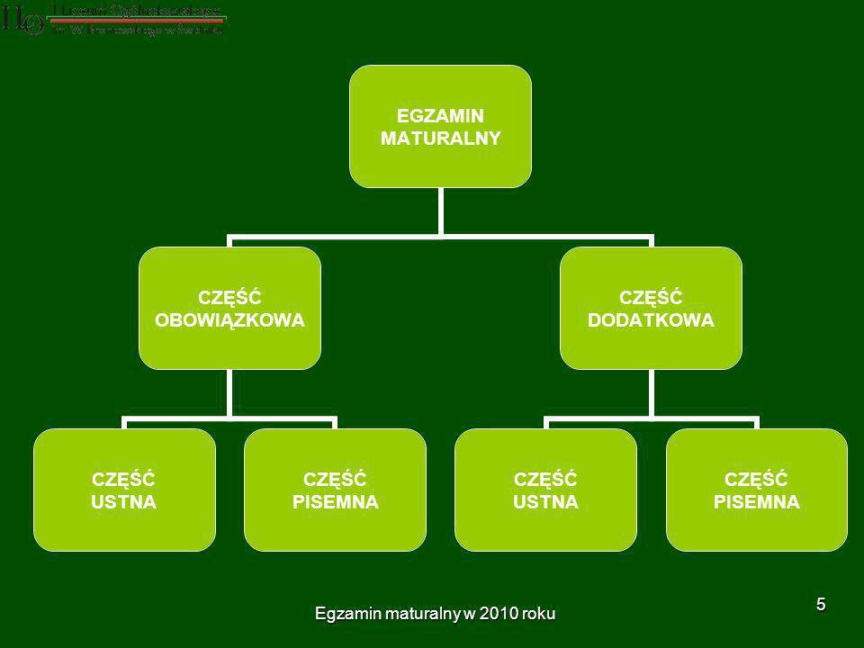 Egzamin maturalny w 2010 roku 36 Filozofia20 maja, godz.