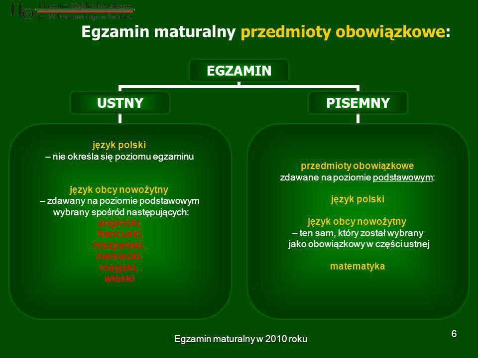 Egzamin maturalny w 2010 roku 6 Egzamin maturalny przedmioty obowiązkowe: EGZAMIN USTNY język polski – nie określa się poziomu egzaminu język obcy nowożytny – zdawany na poziomie podstawowym wybrany spośród następujących: angielski, francuski, hiszpański, niemiecki, rosyjski, włoski PISEMNY przedmioty obowiązkowe zdawane na poziomie podstawowym: język polski język obcy nowożytny – ten sam, który został wybrany jako obowiązkowy w części ustnej matematyka
