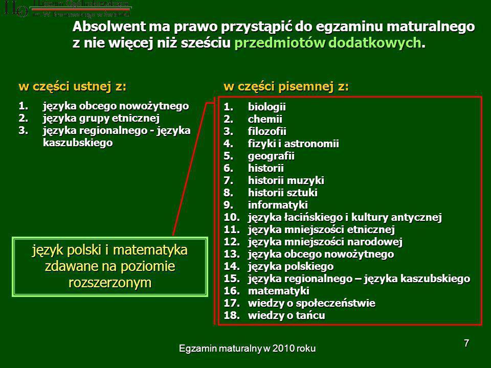 Egzamin maturalny w 2010 roku 7 Absolwent ma prawo przystąpić do egzaminu maturalnego z nie więcej niż sześciu przedmiotów dodatkowych.